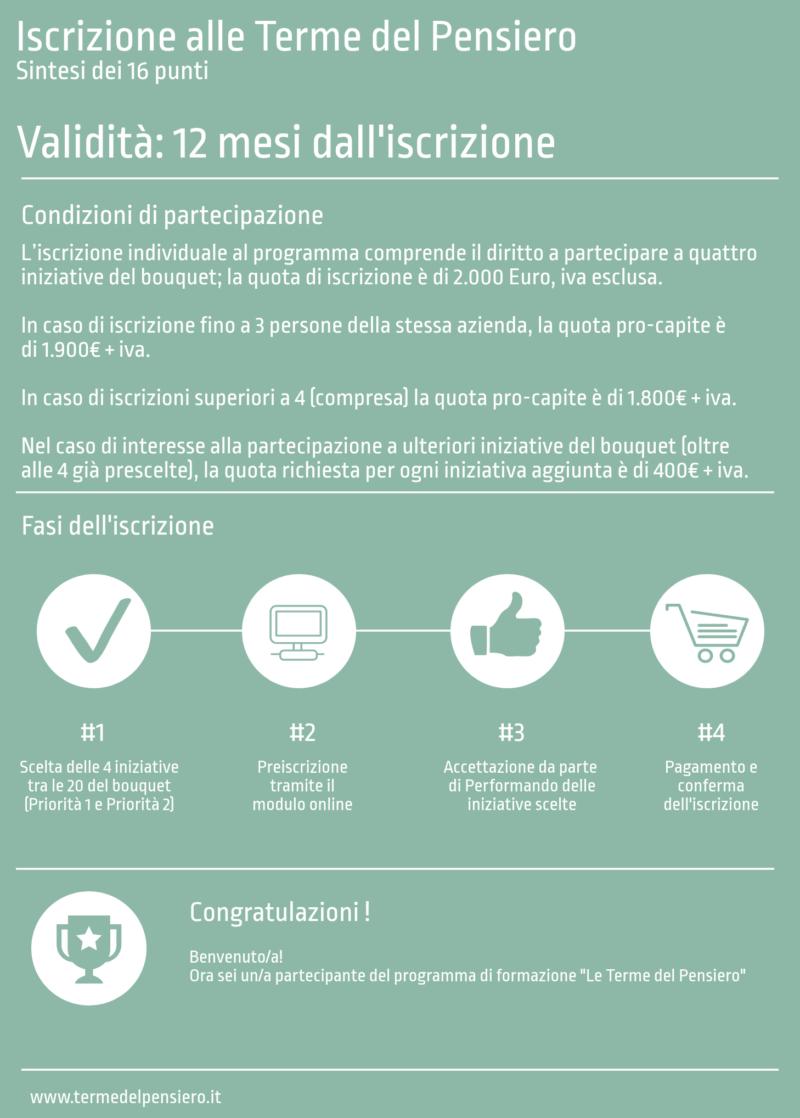 iscrizione_terme_del_pensiero_12_mesi